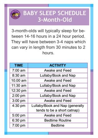 Sleep Schedule 3-Month-Old