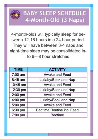 Sleep Schedule 4 Month Old 3 Naps