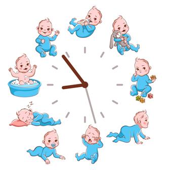 7 Month Sleep Schedule Clock