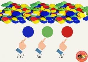 Phonemic Activity Counters